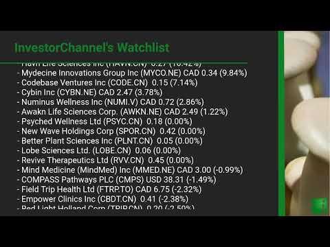 InvestorChannel's Psychedelics Watchlist Update for Monday, October, 25, 2021, 16:00 EST