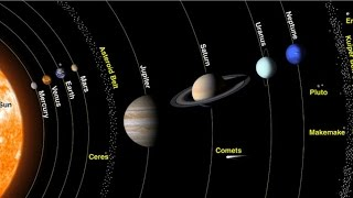 Where is our solar system located in our universe