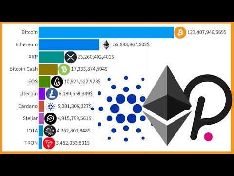 Top bitcoin miners