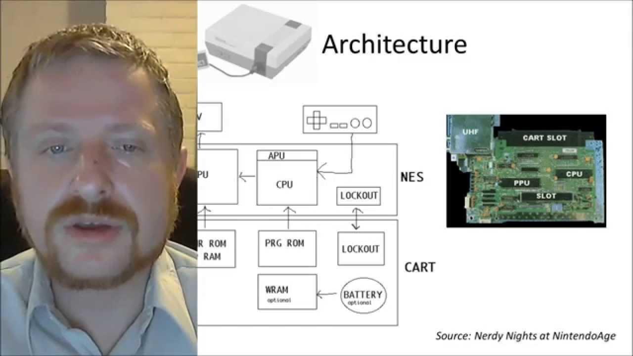 Programming the Nintendo Entertainment System