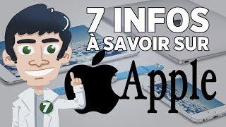 7 choses à savoir sur Apple
