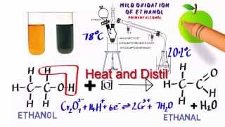 Alcohols Advanced 4. Mild Oxidation