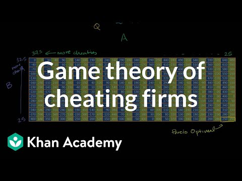 Game theory of cheating firms (video) | Khan Academy