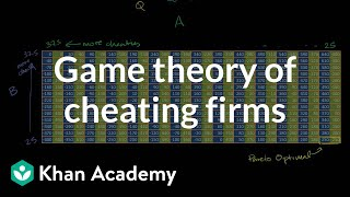 Game Theory of Cheating Firms