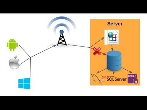 ‪44- Xamarin|| connect Android to SQL server use web service الاتصال بقواعد بيانات‬‏