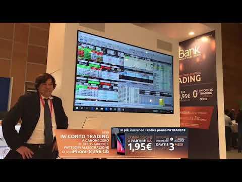Trading di opzioni turbo sugli indicatori