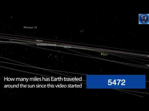 Science - Technology and Nature   How many miles has Earth traveled around the sun