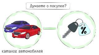 """Дудл видео для салона по выкупу, обмену или продаже автомобилей """"ALTYNCAR"""""""
