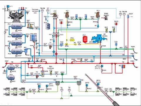 Пневматическая схема ТЭМ18ДМ Торможение и отпуск тормозов краном машиниста №395
