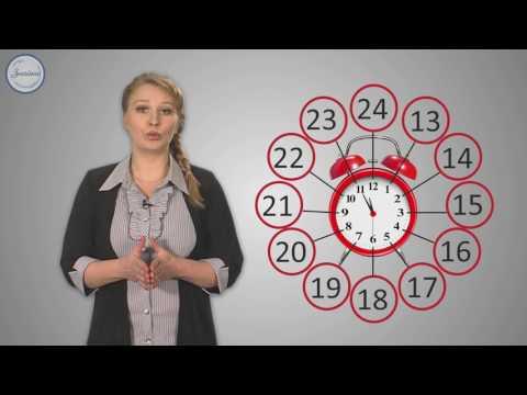 Определение времени по часам