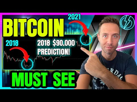 Bitcoin Hits All Time High! MUST SEE This BTC Price Prediction From 2018...
