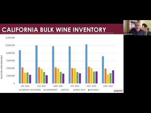 Market Update Webinar Full Video June 3rd, 2020