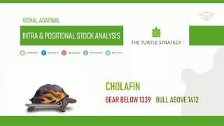 CHOLAFIN STOCK ANALYSIS INTRA & POSITIONAL BEAR OR BULL