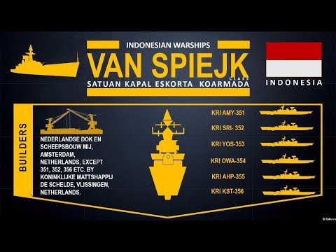VAN SPIEJK CLASS INDONESIAN NAVY WARSHIPS