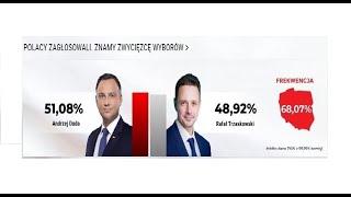 MÓJ SUBSKRYBOWANY KANAŁ – Trzaskowski przegrał wybory ,Duda wygrał o włos plus materiały