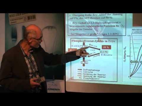 NCD von hypertensiven Typ-Behandlung der Symptome und Behandlung