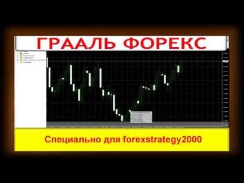 Торговые платформы для фондового рынка