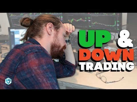 Up and Down Trading +$400 | Ross' Trade Recap