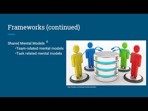 Teamwork Training Module - YouTube