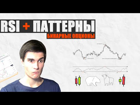 Курс доллара биржа форекс