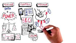 Vizergy Digital Marketing - Video - 3