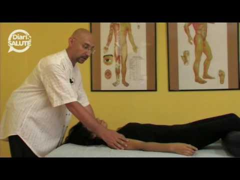 Blocco del mal di schiena