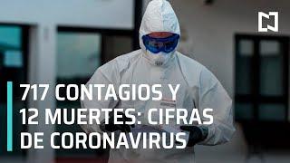 Confirman 717 casos de coronavirus en México l Conferencia sobre coronavirus - Las Noticias