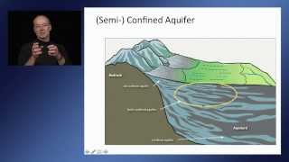 Groundwater and surface water interactions under water shortage