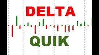 Настройки индикатора Delta в терминале QUIK