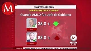 Candidatos mintieron en el debate presidencial: Verificado 2018