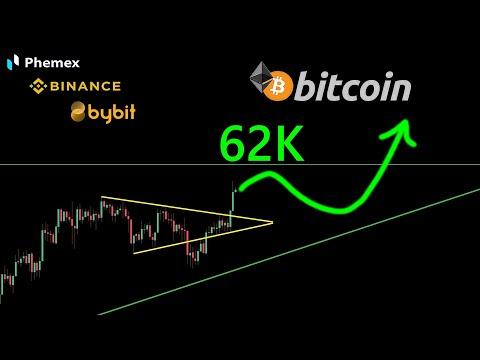 A bitcoin hatása a gazdaságra