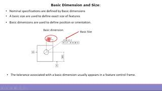 GD&T : What is basic size and dimension?