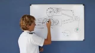 Gyro Instruments (Private Pilot Lesson 6f)