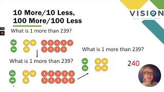 TA Training LKS2 Place Value and Number