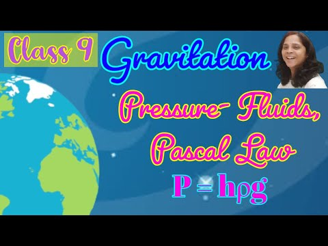 Pascal Law- Gravitation