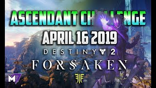 Ascendant Challenge Solo Guide April 16 2019 | Destiny 2 Forsaken | Taken Eggs & Lore Locations