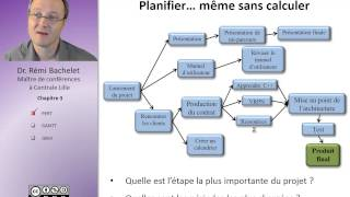 Conceptionetplanificationdeprojet4/7