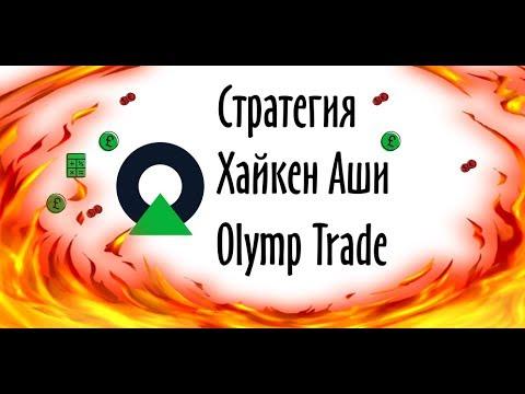 Бинарные опционы для беларуси