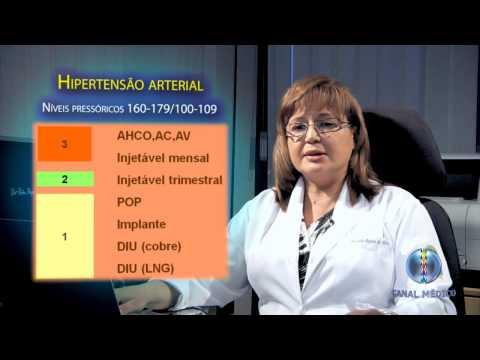 Diminuição da pressão arterial postural
