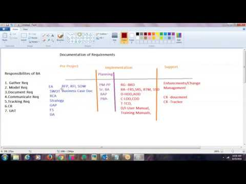 Business Analyst Documentation Session - Free Online Business ...