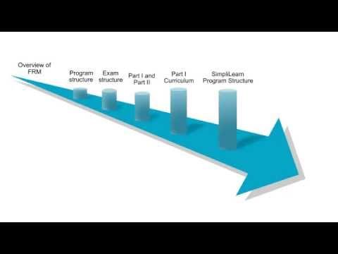 Financial Risk Manager Part 1 Training | FRM Part 1 Video Tutorials ...