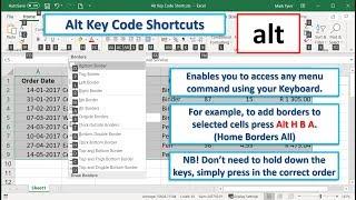 Alt Key Code Shortcuts