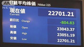 日経平均株価一時800円超値下がりNY株急落受け18/10/11