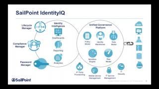 Radiant Logic Webinar: Virtualize SailPoint IdentityIQ's Database with RadiantOne