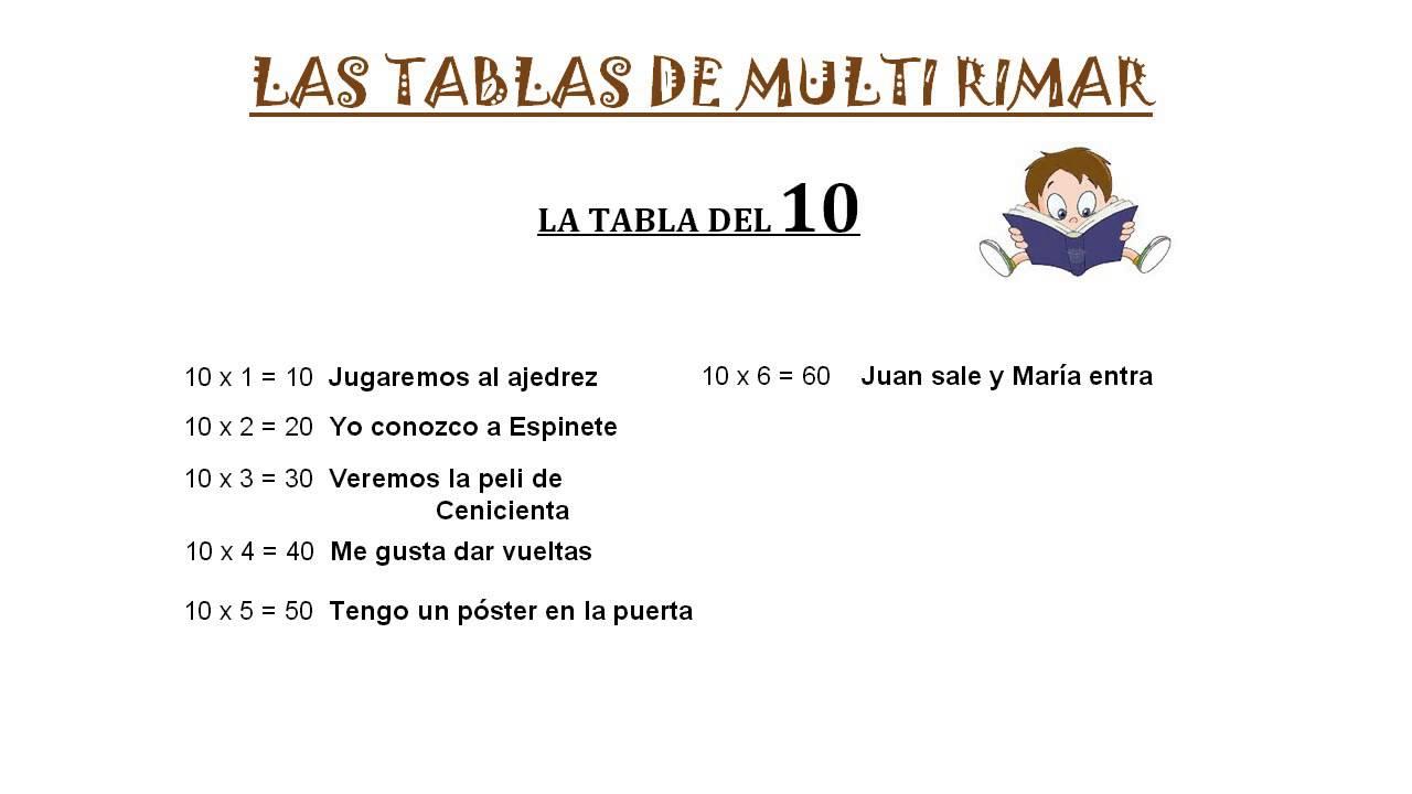 La tabla de Multi Rimar del 10