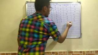 Simulation Modeling | Tutorial #35 | Able Baker Carhops-Multi Server Queuing (Solved Problem)