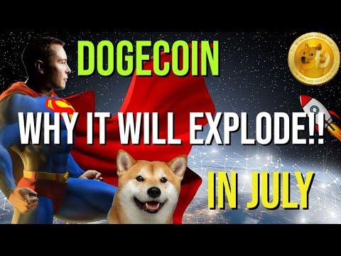 Bitcoin árkövető