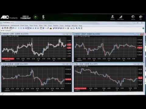 Opțiuni binare plătite semnale de tranzacționare