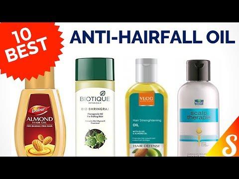 Specifique Shampoo
