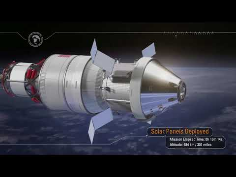 NASA | Exploration Mission-1 – Pushing Farther Into Deep Space